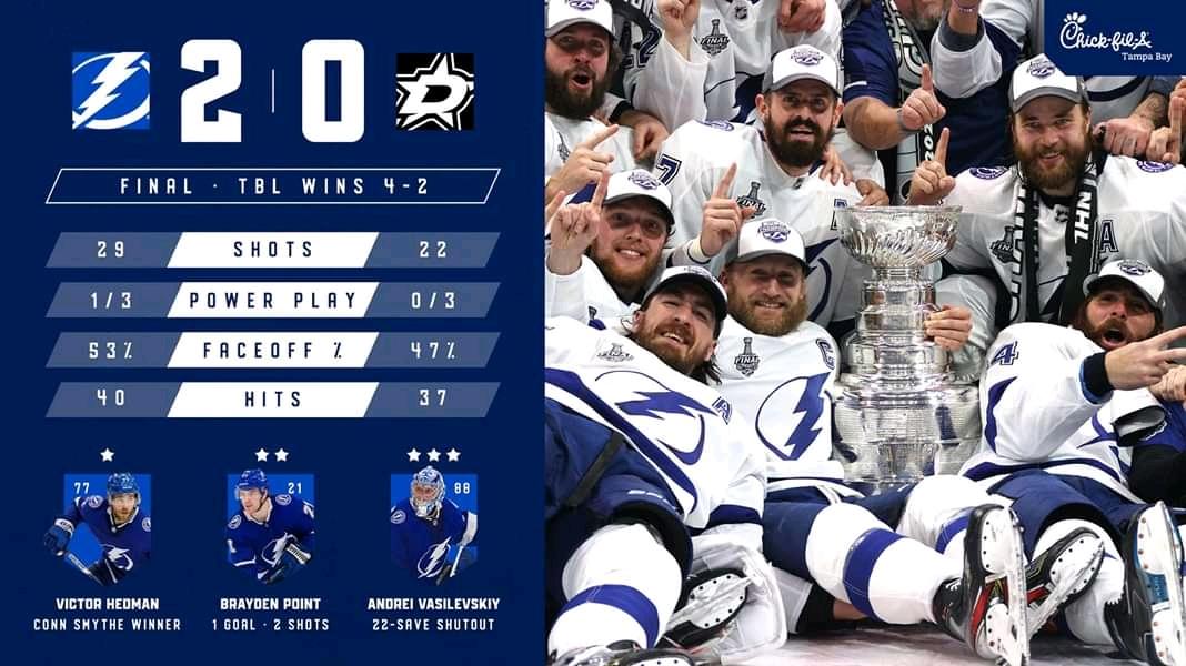NHL Final