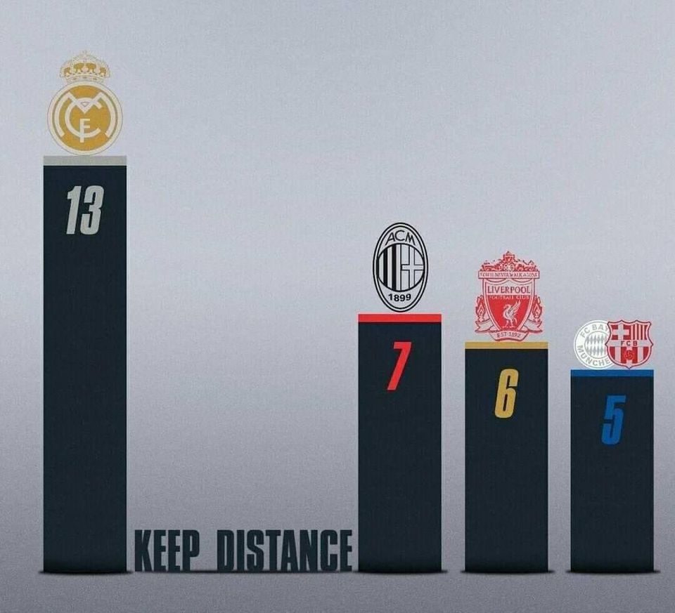 keep distance Real Madrid fans