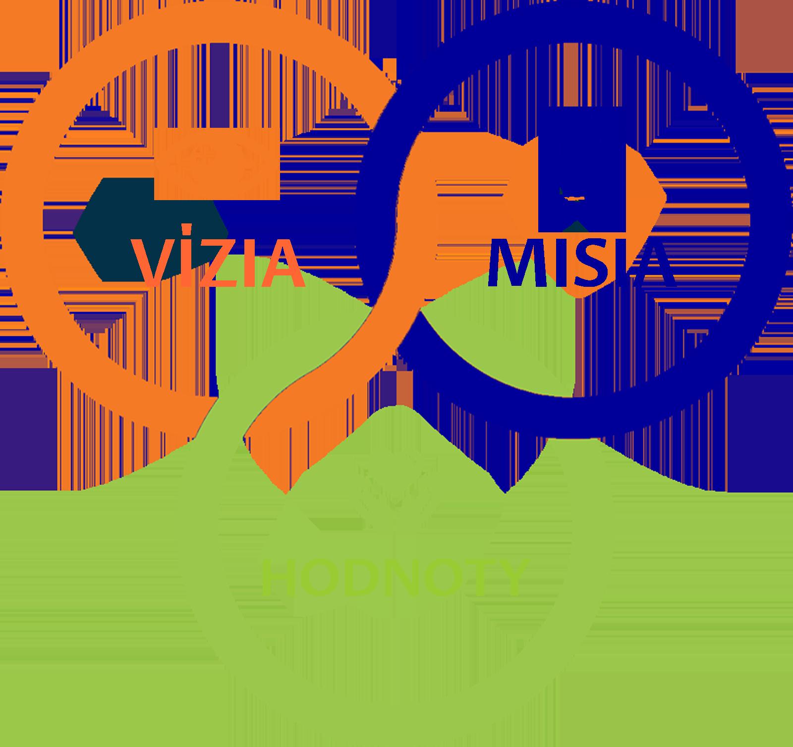 Vízia misia hodnoty